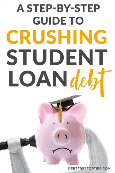 Student loan debt can be draining on your finances, not to mention your motivation. Here's a step-by-step guide to crush your student loan debt #debt #studentloans #student #debtfree
